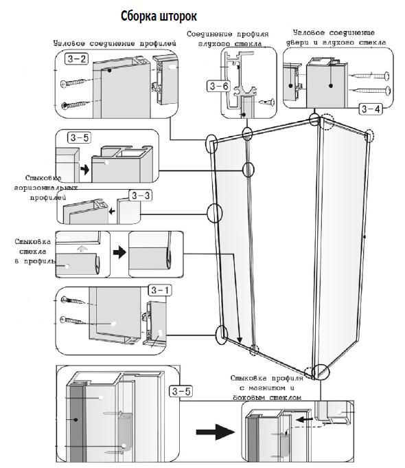 процесс установки кабин с